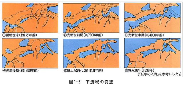そもそも海だったところが、斐伊川が運んでくる大量の土砂で埋まって(あとは海面が下がって)現在の出雲平野ができたという(国土交通省河川局「斐伊川水系の流域及び河川の概要(案)」より)