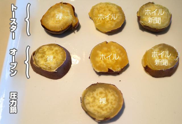 とはいえ、こちらの記事</a>はこちらの記事でオーブン焼きの焼き芋についてかなり詳しく調べることができており満足である