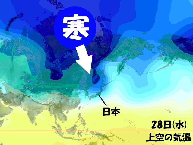 青が低温。シベリアに大量にたまった冷気が、冬将軍となって日本へ。