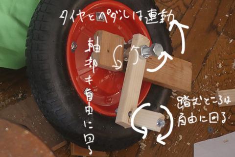 ペダルとタイヤ部分できた。一応ペダルの仕組みは満たした