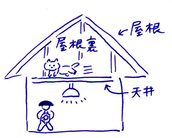 (普通の家のイメージ)