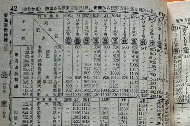 新大阪までの始発は6時、終電は20時だ