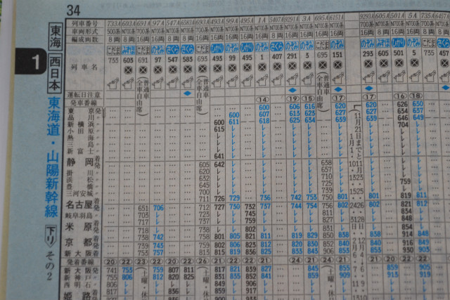 数分おきに新幹線がでてる
