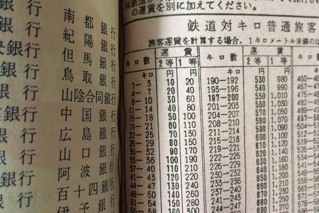 ちなみに電車の初乗り運賃は10円だった