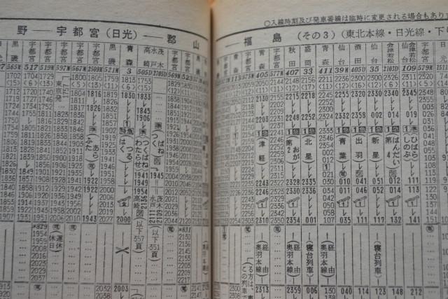 上野発青森行きの夜行列車はいっぱいあった
