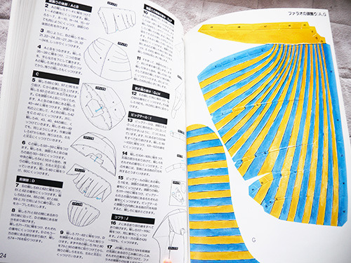右ページの形状のものを編んで、左ページ通りに組み立てようと思ってた