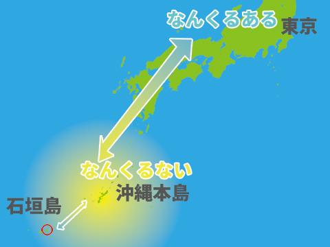 やっぱりこういうことだった。石垣島に移住してきた人なら言うかもしれない