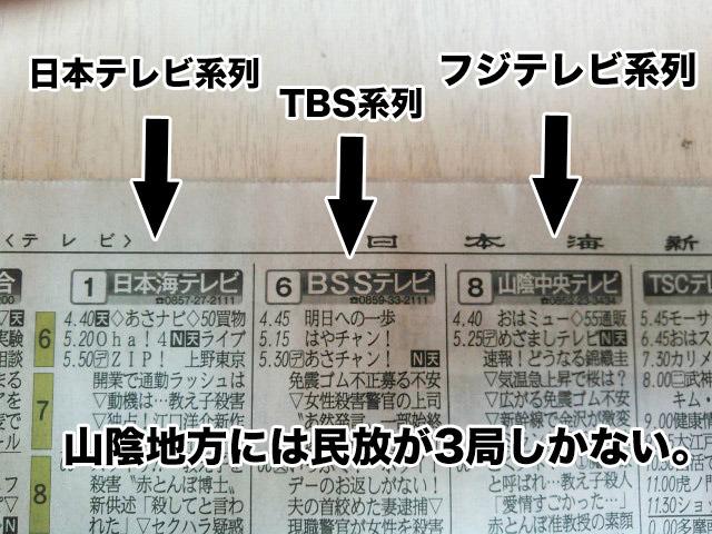 テレビ局は鳥取と島根で共有
