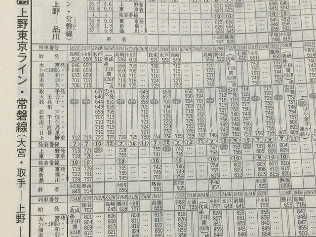 上野と東京の発着番線が書いてある。