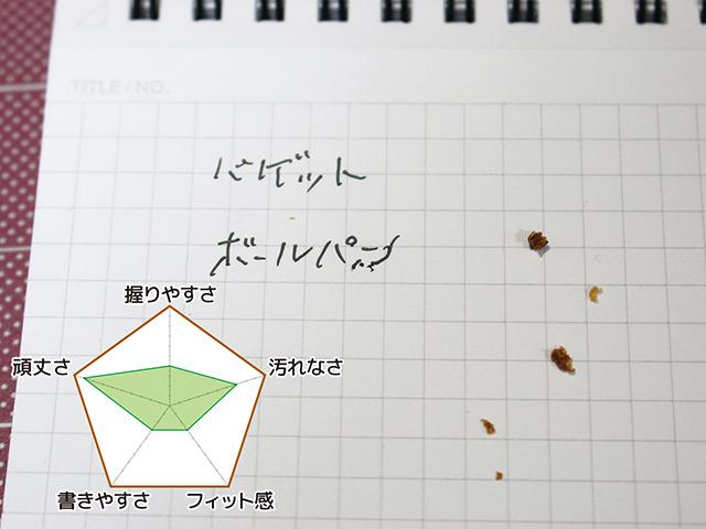 パンのペンとしての機能を表す斬新なチャート。