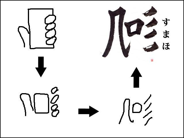 今日も皆さんに漢字を作ってもらいます