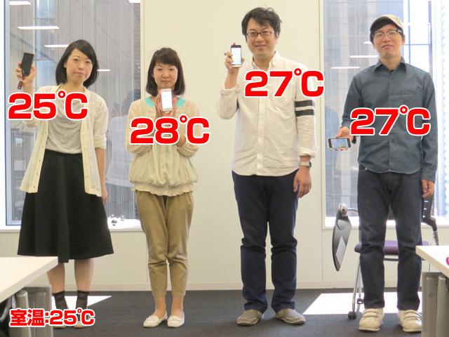 わたしたちは自宅にいませんが自宅の温度は知っています。冷暖房の遠隔操作で温度調節もできます。