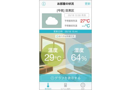 するとスマホで現在の自宅の気温と湿度が見られて冷暖房が操作もできる