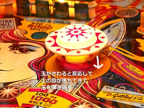 なぜ玉がビヨーンと跳ね返るのか。玉がふれると電磁石の力で皿がおちてきて、玉は皿にあたって弾け飛ぶ