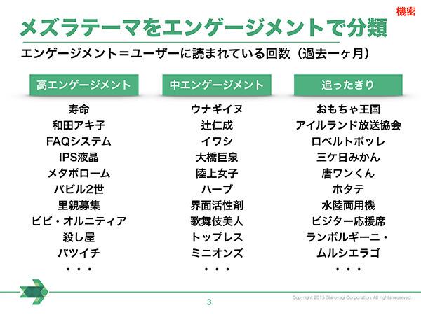 和田アキ子というテーマを設定して熱心に読んでいる人がいる。殺し屋も。