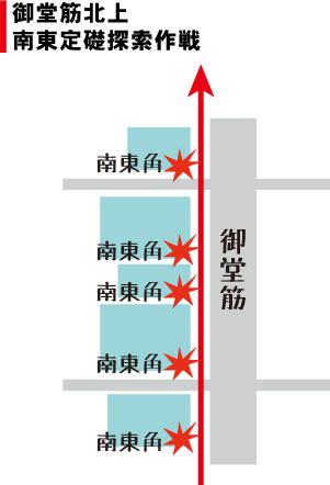 建物の東側を北上することで南東角を一気に探索できる