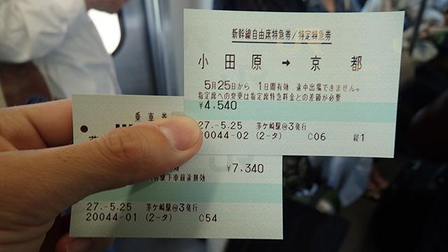 京都までは新幹線で移動。11880円。