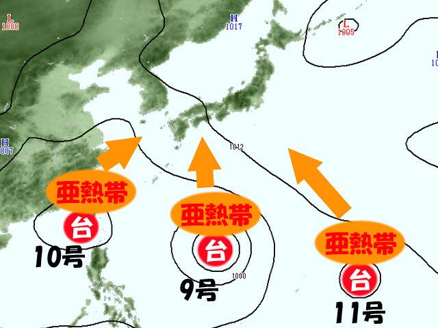 台風が北上して、亜熱帯の空気が日本へ。(矢印は台風の進路ではないです)