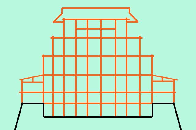 1.土壁や瓦など重いモノをすべて取っ払い、できるだけ軽量化