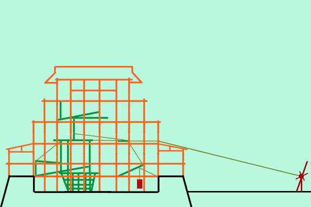 4.天守の仕掛けから伸ばした縄は、「大五六」という巻き上げ器に続いている