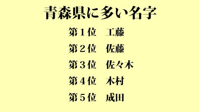 他に三上、三浦、葛西、今、対馬、福士、阿部、小山内、神、千葉、一戸、鳴海などは青森県出身の可能性が高い