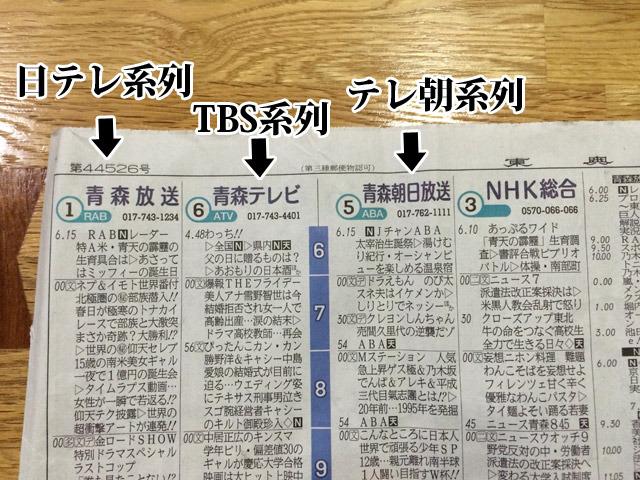 民放テレビ局が3局しかない青森県