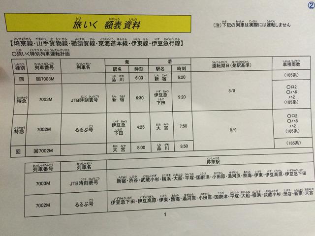 列車の運行概要が書かれた資料「額表」の見本