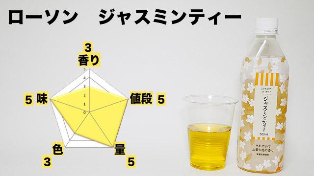 奥ゆかしい香り(100円)