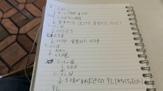 スケジュールを書いてきた。この時間通りにラーメンを食べていく夢のような練習。