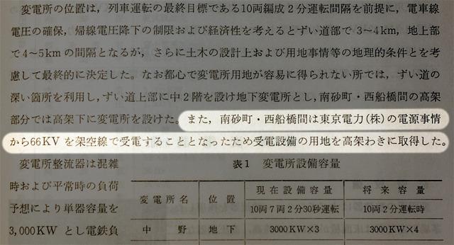 そして電力を近くを通っている東京電力の鉄塔から引っ張った、とも。