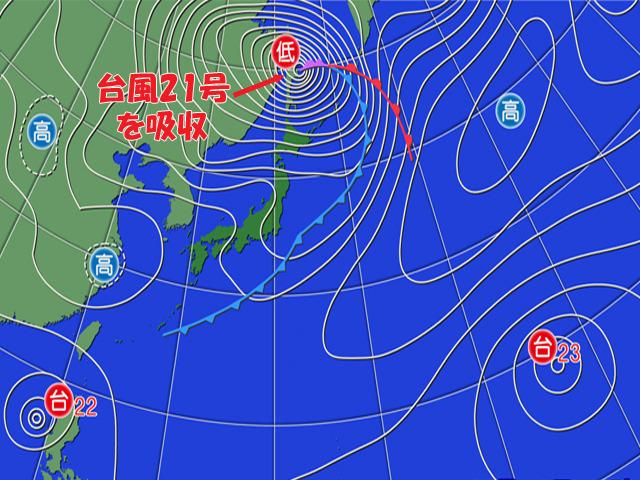 先週は台風21号が乗りうつった低気圧が猛威。台風22号・23号も発生。台風の生産ライン、そろそろ休止でもいいんじゃないでしょうか。