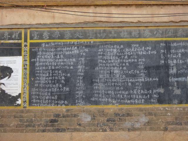 町の予算報告が黒板で書かれていた。現役は使いこなしがすげえ。