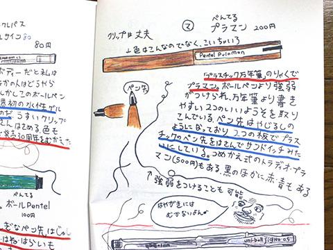 プラマンのペン先も、ホルダーと芯のサンド構造で描いてる。よし。