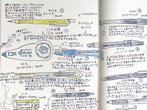 シャープペンシル、テープのり、カッターなどが混在するページ。なるほど、思いついた順か…。