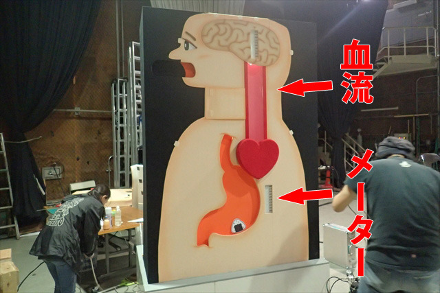 血流の部分とメーターの部分