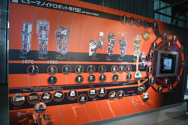 日本科学未来館(東京都江東区)に展示されたヒューマノイドロボットの系譜。その歴史は1970年にまでさかのぼる