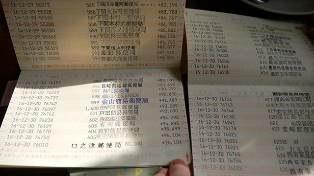 1日で何局の郵便局で貯金できるか!? を挑戦した通帳です