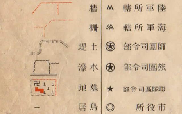昭和7年(1932年)の地図記号。文字は右から読みます