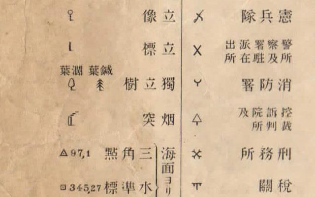 昭和7年の地図記号