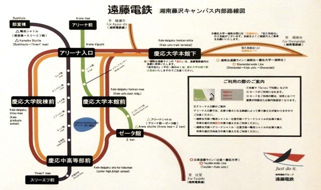 路線図としてのSFC