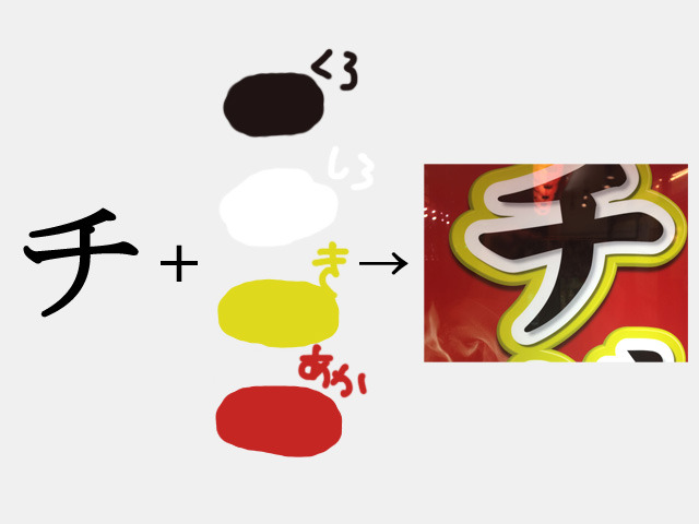 「チ」と言いたいがために4色も使う。なんという贅沢。色バブルである。