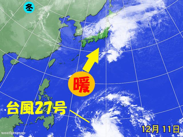 台風27号が生まれるくらい、南の暖かな空気まだまだ元気です。冬の空気、元気ないです
