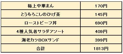 まさかのアンダー2000円