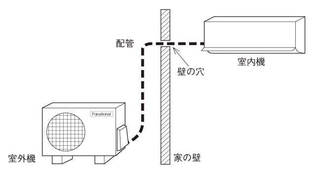 エアコン(室内機)と室外機の場所が決まった。あとは配管をどんな経路で結ぶかだが……