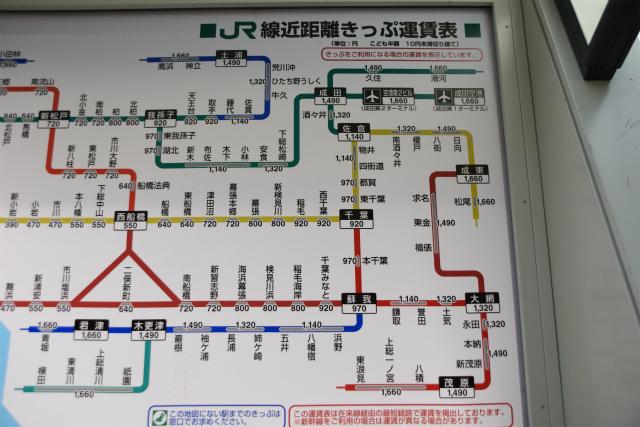 蒲田の料金路線図。たしかに1660円の駅までしか載ってない