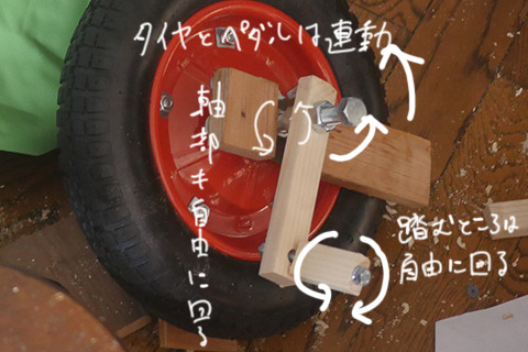 I finished the pedals and the tire part. For the time being, I've satisfied the structure of a pedal.