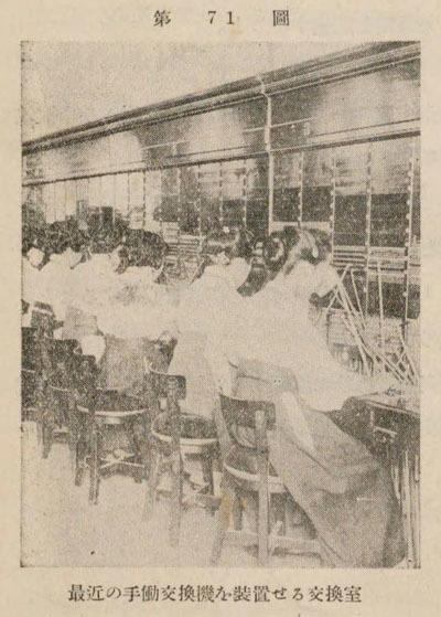 当時の交換室の写真。こんな風に電話交換を行う人を「電話交換手」という