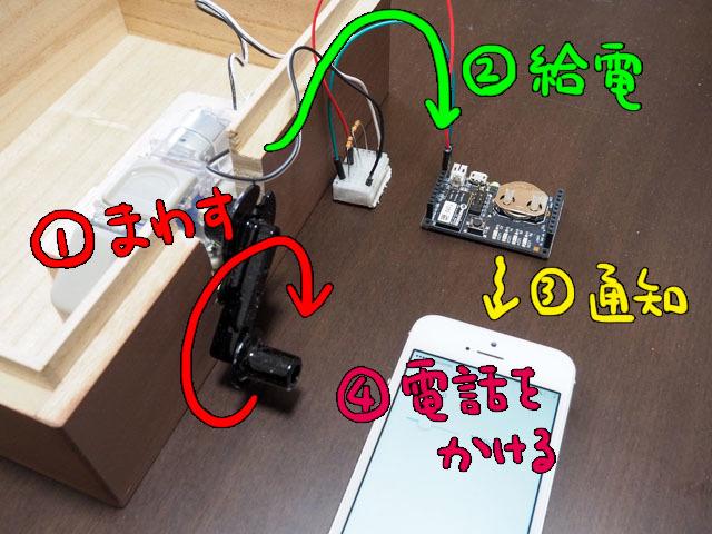 ハンドルを回すと最大で1.5V程度の電圧が発生するので、それをkonashiで検知して、Bluetooth経由でiPhoneに知らせる。それをトリガーにして、自動で電話をかけるようにアプリを作った