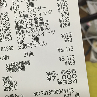 退院した日にスーパーで買い物をしたら、合計金額が6,666円だった