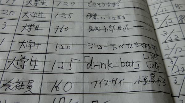 100杯を超えると記録ノートに記載することができる。昔、駅にあった掲示板を思い出した。